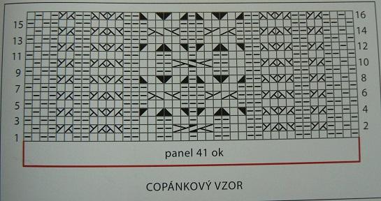 copankovy-vzor